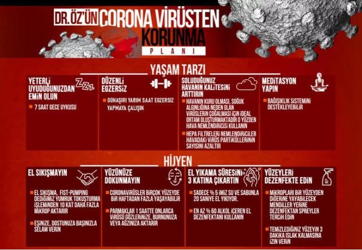 doktor-oz-corona-virusunden-nasil-korunulacagini-anlatti
