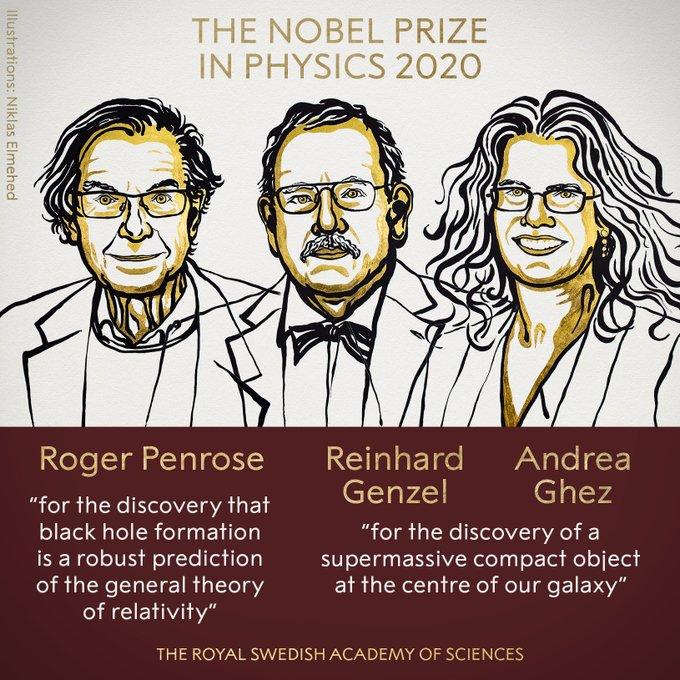 2020-nobel-fizik-odulu-kazananlari-aciklandi