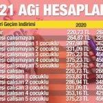 2021-yili-asgari-ucret-tutari-aciklandi