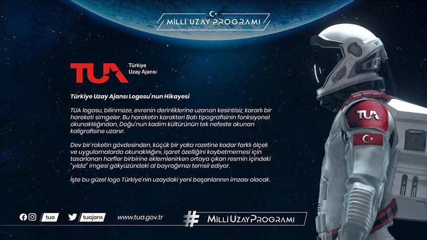 Türkiye Uzay Ajansı Milli Uzay Programı